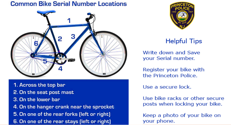 Common Bike Serial Number Locations